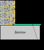 Дегидрол 3 Проникающая гидроизоляция и цементация пустот - foto 0