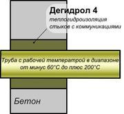 Штукатурная и ремонтная теплогидроизоляция с проникающим эффектом - foto 3