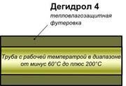 Штукатурная и ремонтная теплогидроизоляция с проникающим эффектом - foto 4